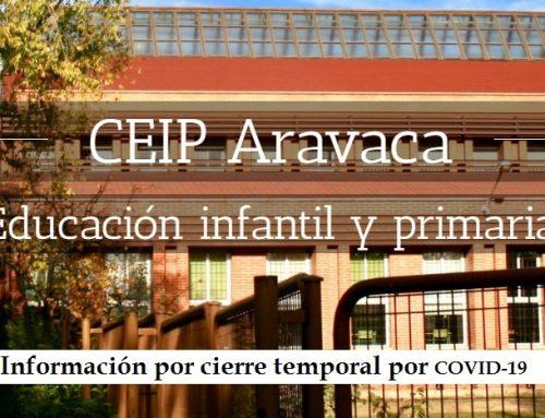 Información por cierre temporal por COVID-19